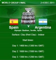 News 02.12.2011: Davis Cup Final in The World Live Score P2P TV !! - obrázek