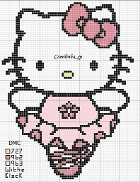 Hello Kitty-baletka1.jpg